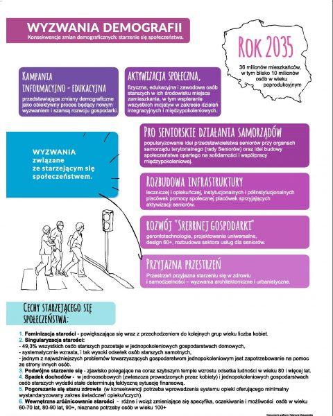 infografiki-2015_zamienione-w-krzywe_v2-page-003
